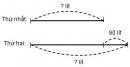 Câu 1, 2, 3 trang 87 Vở bài tập (SBT) Toán lớp 4 tập 1