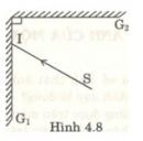 Bài 4.11 trang 14 Sách bài tập (SBT) Vật lí 7
