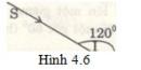 Bài 4.9 trang 13 Sách bài tập (SBT) Vật lí 7