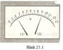 Bài 25.2 trang 60 Sách bài tập (SBT) Vật lí 7