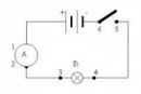 Bài 27.1 trang 68 Sách bài tập (SBT) Vật lí 7
