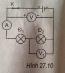 Bài 27.11 trang 70 Sách bài tập (SBT) Vật lí 7