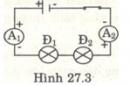 Bài 27.3 trang 68 Sách bài tập (SBT) Vật lí 7