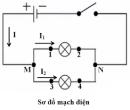 Bài 26.11 trang 65 Sách bài tập (SBT) Vật lí 7