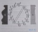 Bài 28.8 trang 77 Sách bài tập (SBT) Vật lí 8