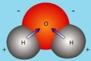 Bài 37.6  Trang 51 Sách bài tập (SBT) Hóa học 8