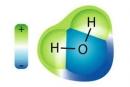 Bài 42.1 Trang 57 Sách bài tập (SBT) Hóa học 8