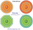 Bài 4.14 trang 39 Sách bài tập (SBT) Hóa học 10