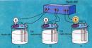 Bài tập 1.28 trang 7 sách bài tập(SBT) hóa học 11
