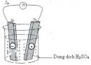 Bài tập trắc nghiệm 1.25, 1.26 trang 7 sách bài tập(SBT) hóa học 11