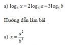 Bài 2.14 trang 108 Sách bài tập (SBT) Giải tích 12