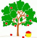 Bài 6 trang 92 Sách bài tập (SBT) Sinh 11 - Bài tập tự giải