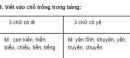 Chính tả - Tuần 4 trang 16 Vở bài tập (VBT) Tiếng Việt lớp 2 tập 1