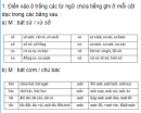 Chính tả - Tuần 12 trang 79, 80 Vở bài tập (VBT) Tiếng Việt lớp 5 tập 1