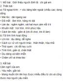 Tập làm văn - Cấu tạo của bài văn tả người trang 82, 83 Vở bài tập (VBT) Tiếng Việt lớp 5 tập 1