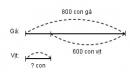 Câu 1, 2, 3, 4, 5 trang 4 Vở bài tập (SBT) Toán 3 tập 1