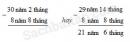 Câu 1, 2, 3, 4 trang 53 Vở bài tập (SBT) Toán 5 tập 2