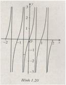Câu 1.59 trang 18 sách bài tập Đại số và Giải tích 11 Nâng cao