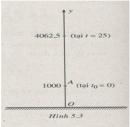 Câu 5.7 trang 179 sách bài tập Đại số và Giải tích 11 Nâng cao