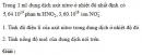 Bài 1.13 trang 5 Sách bài tập (SBT) Hóa học 11 Nâng cao