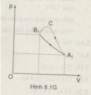Bài 8.9* trang 84 Sách bài tập Vật lí 10 Nâng cao