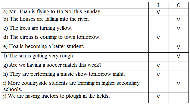 bài tập Tiếng Anh lớp 8 Unit 8