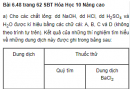 Bài 6.48 trang 62 Sách bài tập (SBT) Hóa học 10 Nâng cao