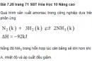Bài 7.28 trang 71 Sách bài tập (SBT) Hóa học 10 Nâng cao