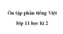 Soạn văn lớp 11: Ôn tập phần tiếng Việt lớp 11 học kì 2
