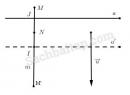 Câu 1 trang 221 Sách bài tập Hình học 11 Nâng cao