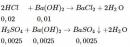 Bài 1.42 trang 10 Sách bài tập (SBT) Hóa học 11 Nâng cao