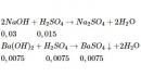 Bài 1.43 trang 10 Sách bài tập (SBT) Hóa học 11 Nâng cao