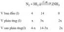 Bài 2.10 trang 13 Sách bài tập (SBT) Hóa học 11 Nâng cao