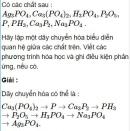 Bài 2.48 trang 21 Sách bài tập (SBT) Hóa học 11 Nâng cao