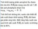 Bài 2.55 trang 23 Sách bài tập (SBT) Hóa học 11 Nâng cao