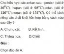 Bài 5.9 trang 42 Sách bài tập (SBT) Hóa học 11 Nâng cao