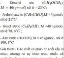 Bài 9.21 trang 73 Sách bài tập (SBT) Hóa học 11 Nâng cao