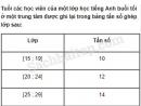 Câu 5.9 trang 176 SBT Đại số 10 Nâng cao