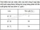 Câu 5.12 trang 177 SBT Đại số 10 Nâng cao