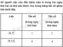 Câu 5.13 trang 177 SBT Đại số 10 Nâng cao