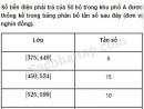 Câu 5.14 trang 178 SBT Đại số 10 Nâng cao