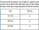 Câu 5.15 trang 178 SBT Đại số 10 Nâng cao