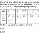 Câu 5.32 trang 183 SBT Đại số 10 Nâng cao