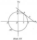 Bài 51 trang 108 SBT Hình học 10 Nâng cao
