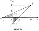 Bài 9 trang 101  SBT Hình học 10 Nâng cao