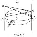 Bài 106 trang 122 SBT Hình học 10 Nâng cao