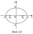 Bài 60 trang 110 SBT Hình học 10 Nâng cao