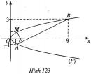 Bài 91 trang 118 SBT Hình học 10 Nâng cao