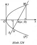 Bài 92 trang 119 SBT Hình học 10 Nâng cao