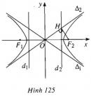 Bài 96 trang 121 SBT Hình học 10 Nâng cao